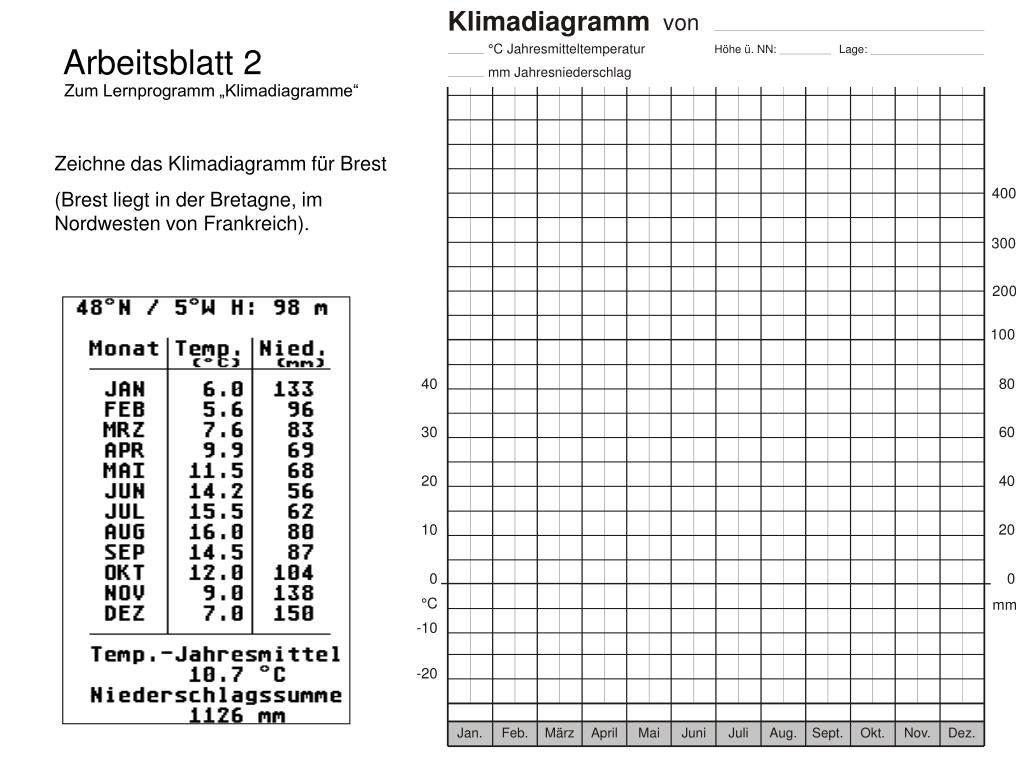 ppt klimadiagramme powerpoint presentation id 338114. Black Bedroom Furniture Sets. Home Design Ideas
