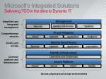 microsoft s integrated solutions delivering tco in the drive to dynamic it