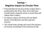 savings negative impact on circular flow
