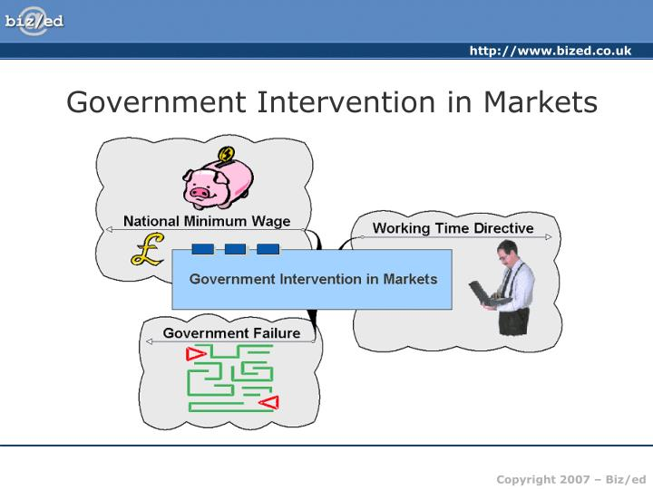 Government intervention in markets2