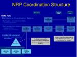 nrp coordination structure