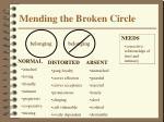 mending the broken circle16