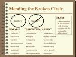mending the broken circle17
