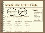 mending the broken circle18