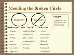 mending the broken circle19