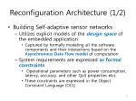 reconfiguration architecture 1 2