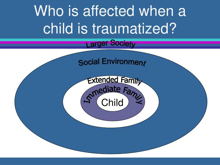 Who is affected when a