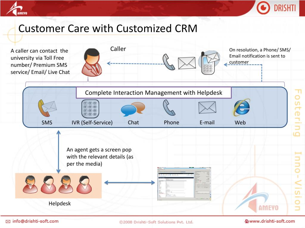Customer Care with Customized CRM