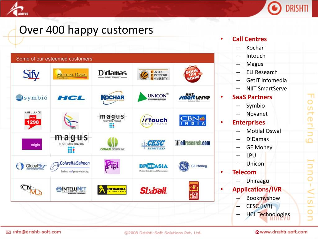 Over 400 happy customers