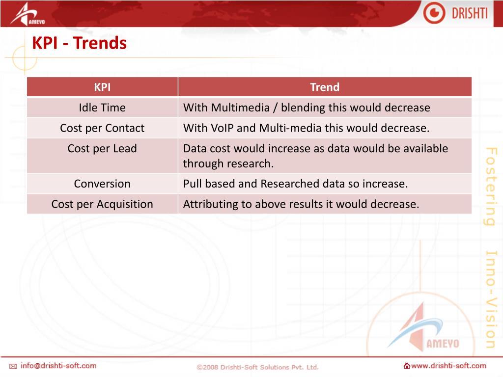 KPI - Trends