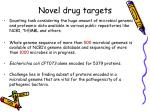 novel drug targets
