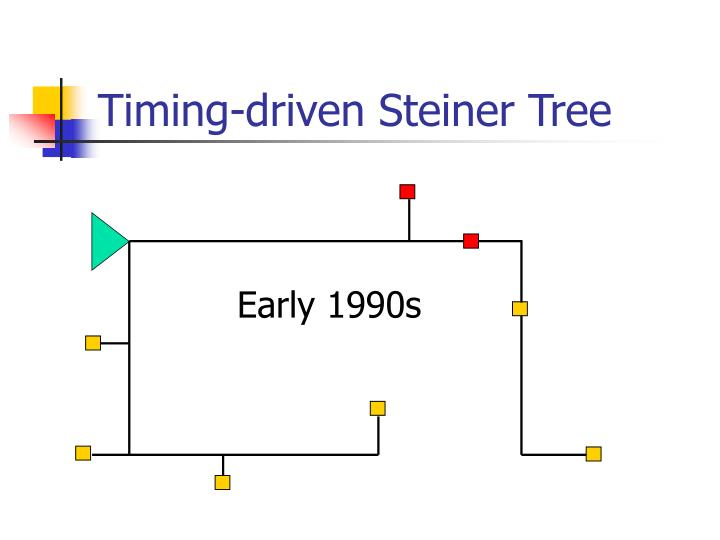Timing driven steiner tree