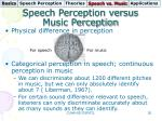 speech perception versus music perception