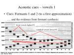 acoustic cues vowels 1