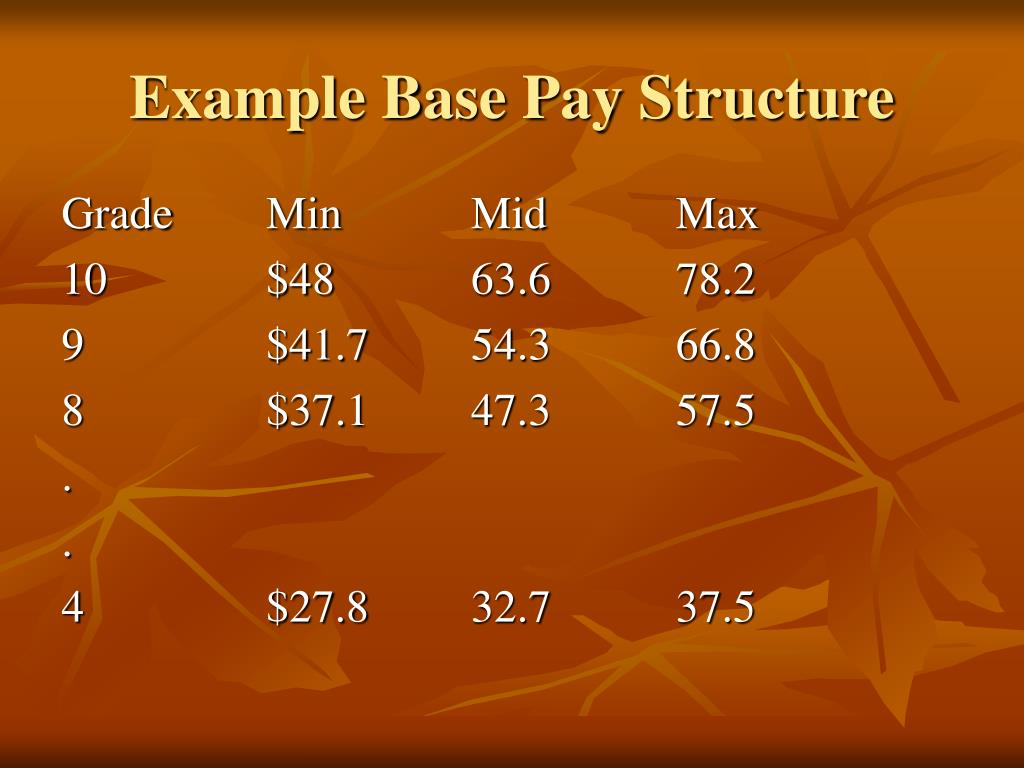 Example Base Pay Structure