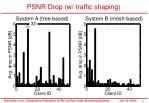 psnr drop w traffic shaping