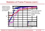 statistics of frame freezes cont