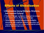 effects of globalization33