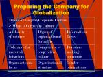 preparing the company for globalization21