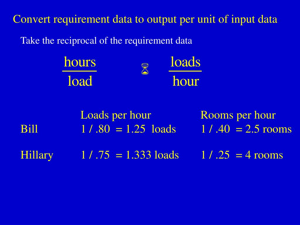 Convert requirement data to output per unit of input data