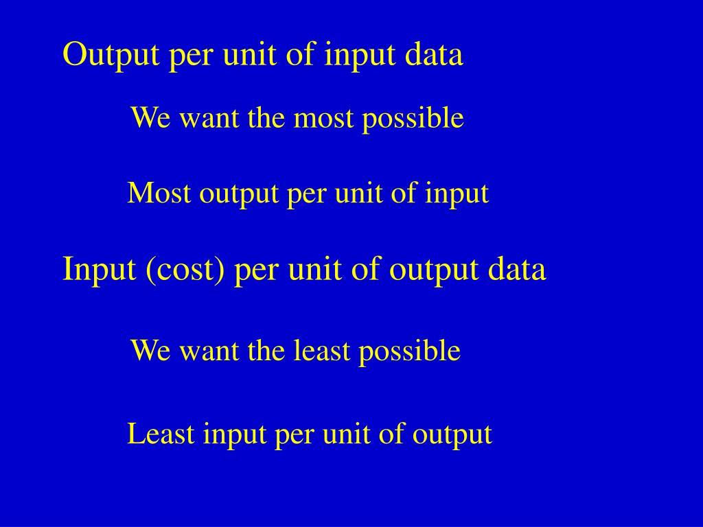 Output per unit of input data