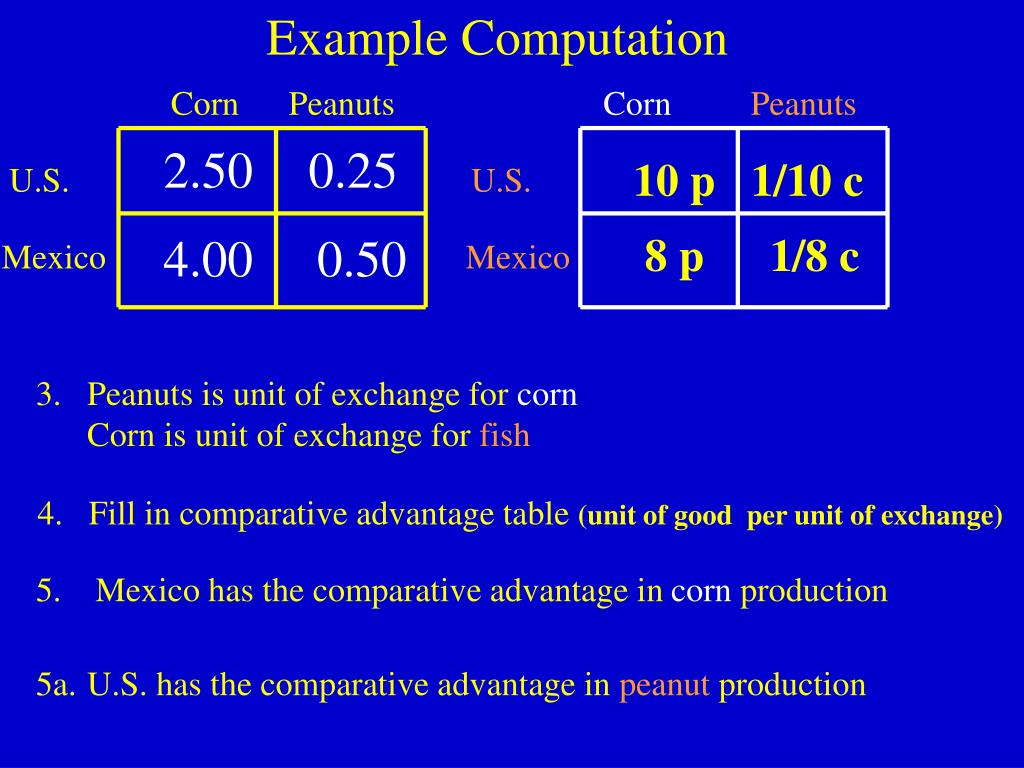 Example Computation
