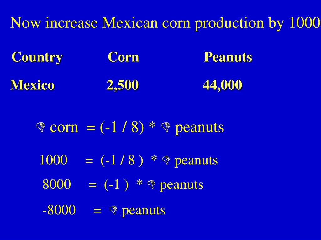 Now increase Mexican corn production by 1000