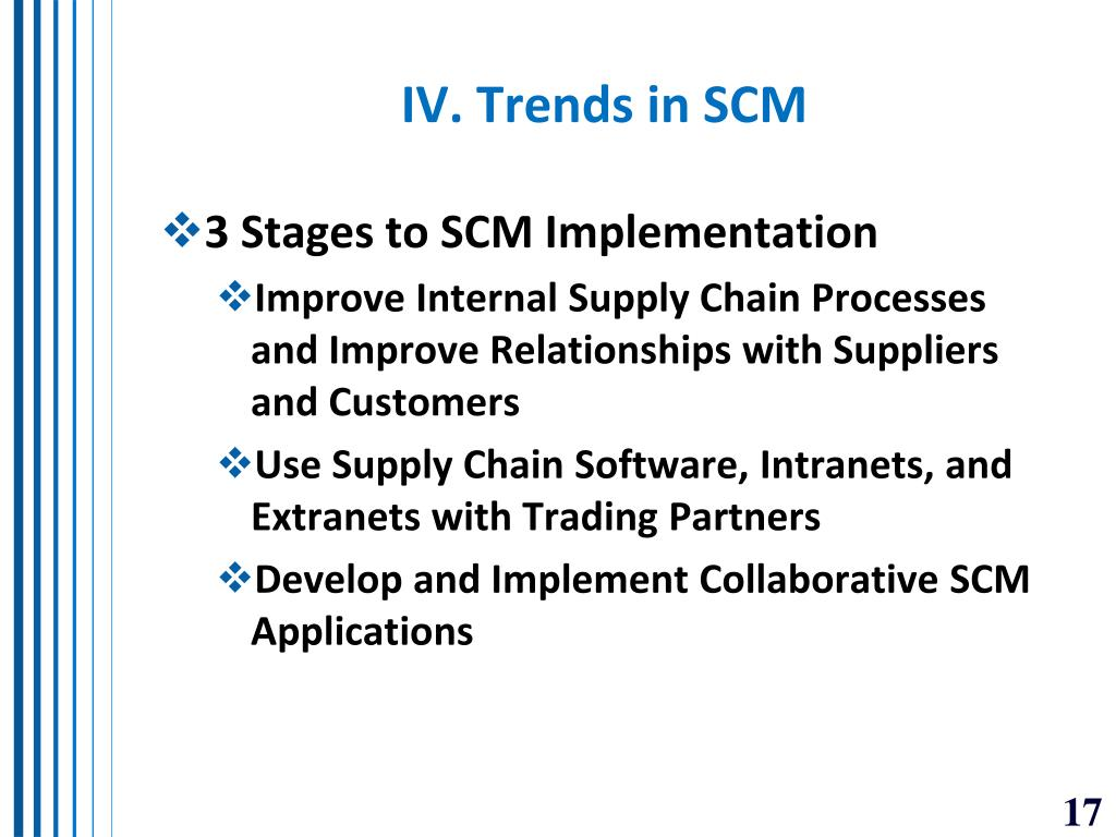 IV. Trends in SCM