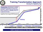 training transformation approach closing the capability gap