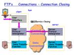 ftp s connections connection closing