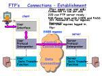 ftp s connections establishment