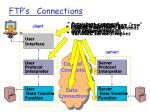 ftp s connections