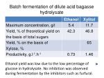 batch fermentation of dilute acid bagasse hydrolysate