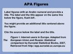 apa figures