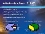 adjustments to base 14 5m