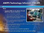 awips technology infusion 6 6m