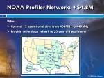 noaa profiler network 4 8m