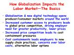 how globalization impacts the labor market the basics