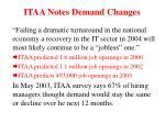 itaa notes demand changes