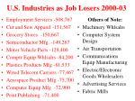 u s industries as job losers 2000 03