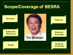 scope coverage of besra