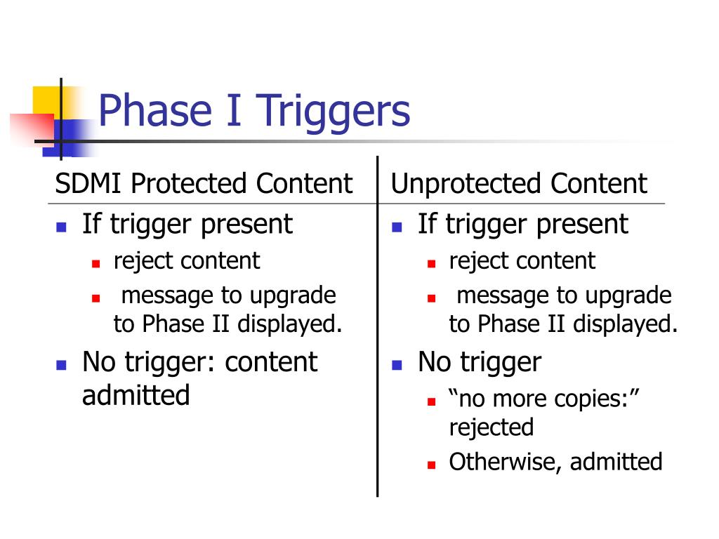 SDMI Protected Content