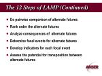the 12 steps of lamp continued