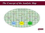 the concept of the analytic map