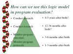 how can we use this logic model in program evaluation