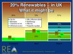 20 renewables in uk what it might be