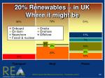 20 renewables in uk where it might be