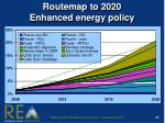 routemap to 2020 enhanced energy policy