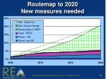 routemap to 2020 new measures needed