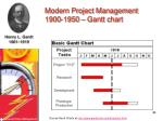 modern project management 1900 1950 gantt chart29